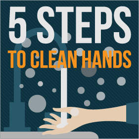 handWashing280x280 Infographic: 5 steps to clean hands